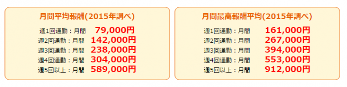 https://pokewaku.jp/nagoya/