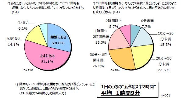 http://internetcom.jp/busnews/20140620/2.html