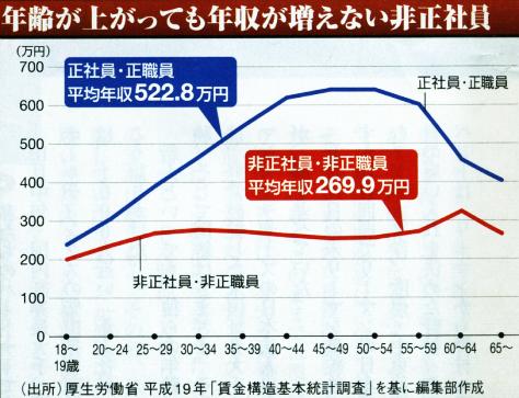 http://rich.xrea.jp/200911/5.html